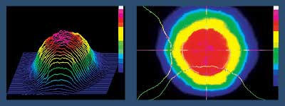 Compact Pulsed Nd Yag Lasers